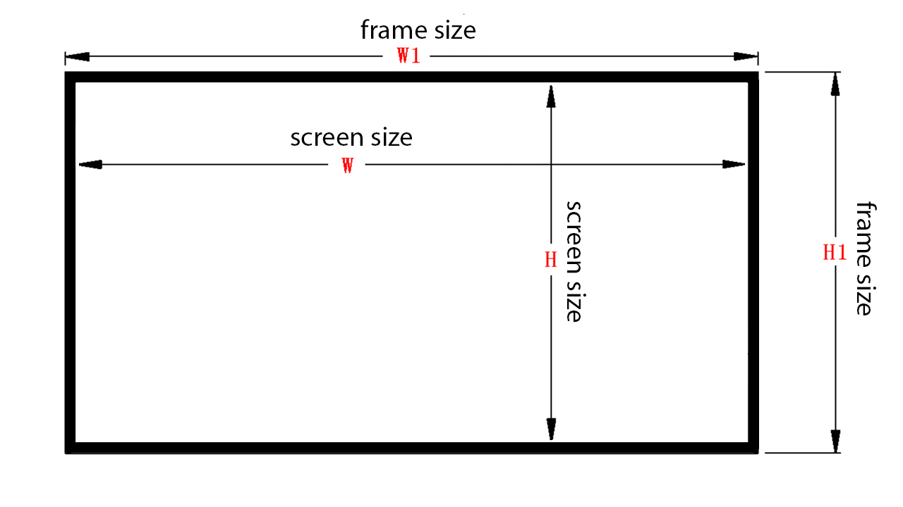 Projection Screen Size Calculator Tool